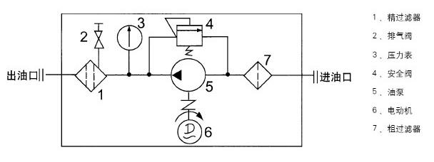 陆风x6油车电路图