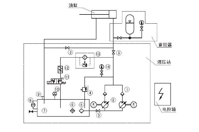 喇叭t鐵结构图